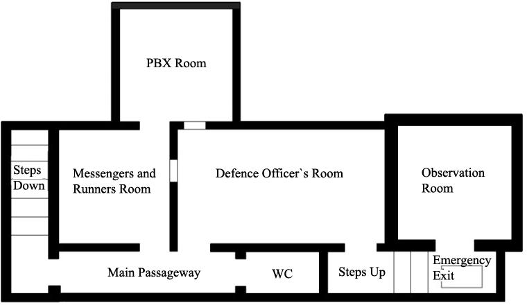 RAF Beaulieu bunker plan