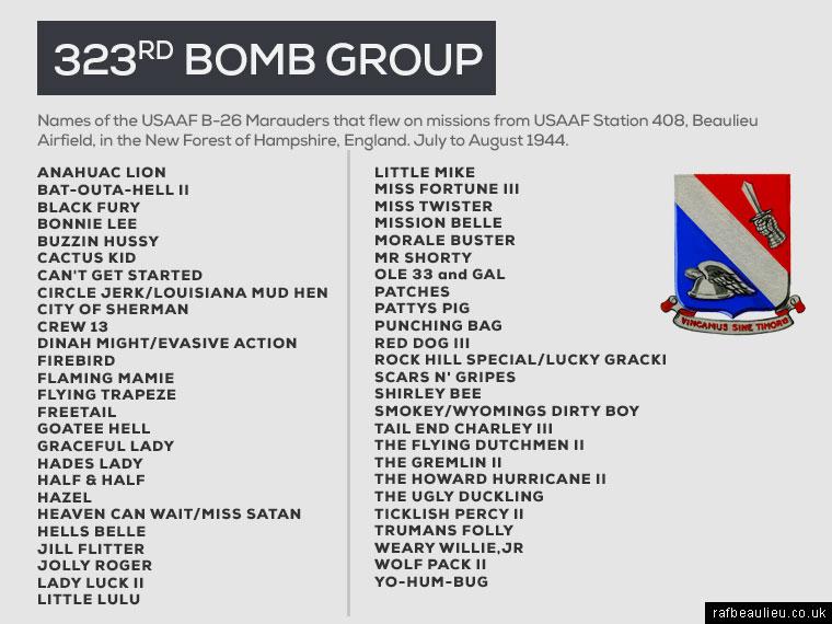 323rd bomb group plane names