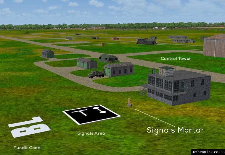 signals mortar position